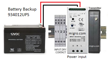 Single Channel Wireless Control Systems UPS